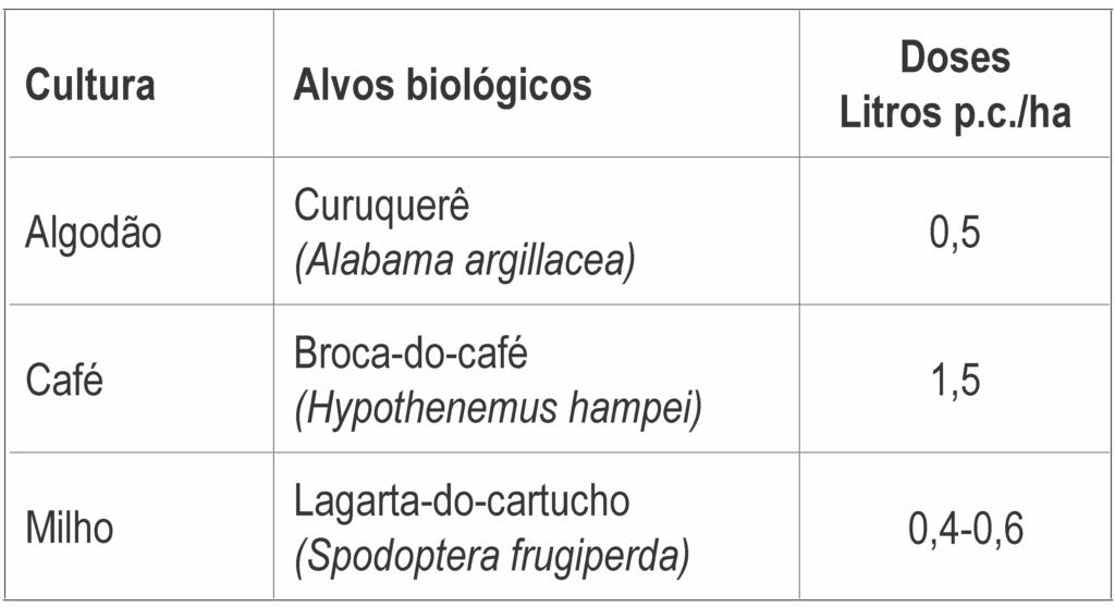 Clorpirifos_0001
