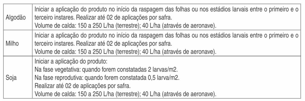 tabela 002