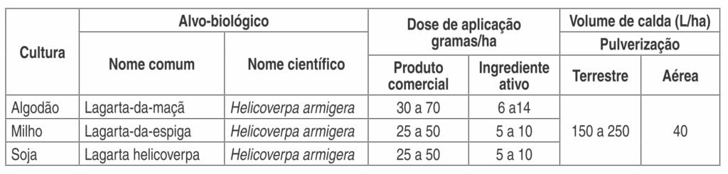 tabela_001